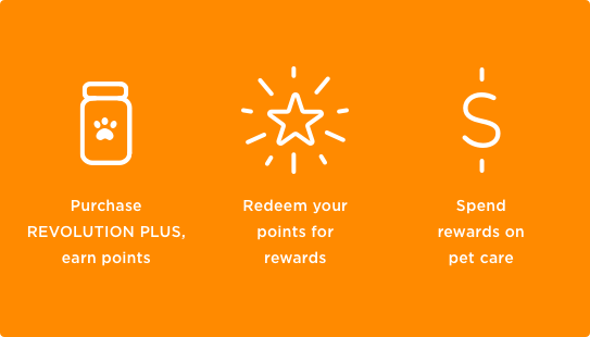 Zoetis Petcare Rewards program for Revolution Plus purchases